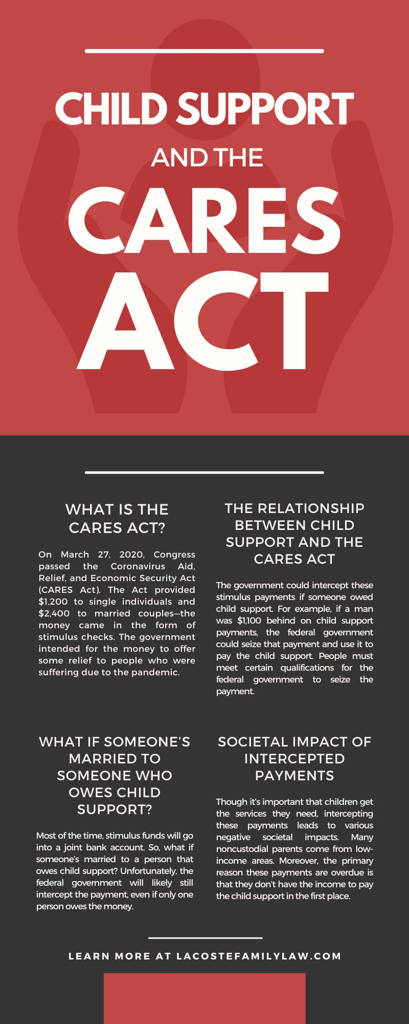 Child Support and the CARES Act